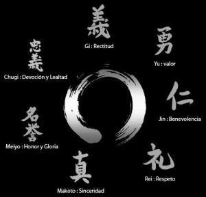 7 Principios del Bushido
